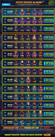Marvel Strike Force: Blitz Strategy Guide/Squad Rotations - Mobile