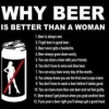 We need a Kegerator - last post by NeoGP